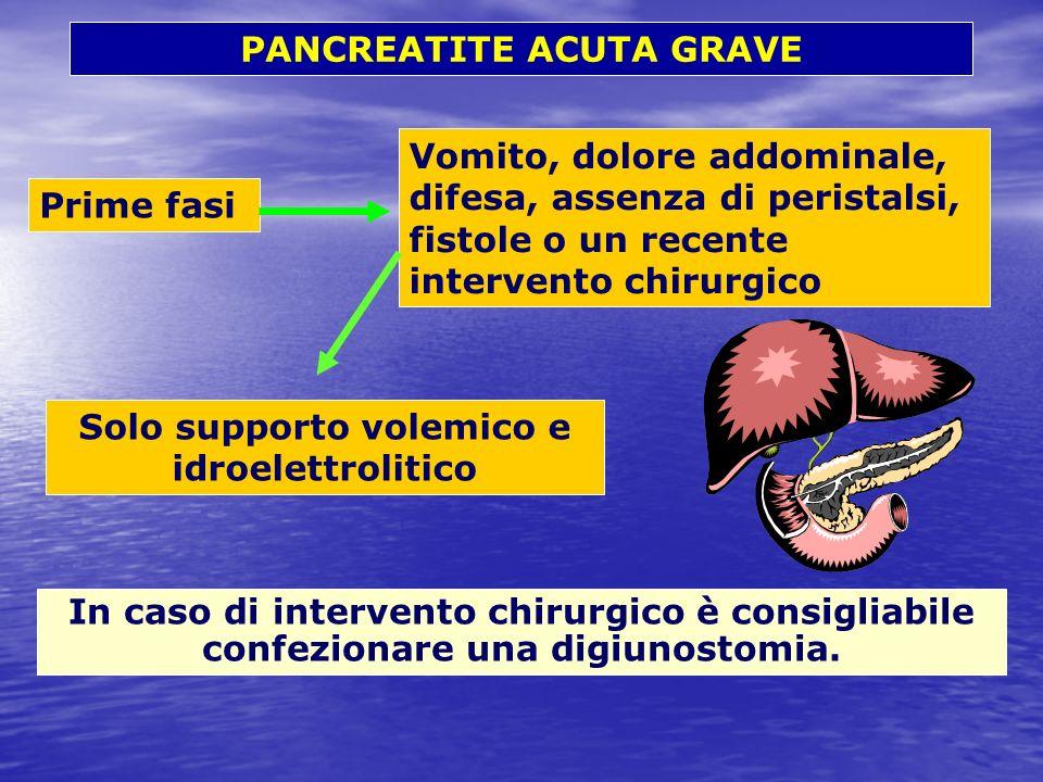 Prime fasi Vomito, dolore addominale, difesa, assenza di peristalsi, fistole o un recente intervento chirurgico Solo supporto volemico e idroelettroli