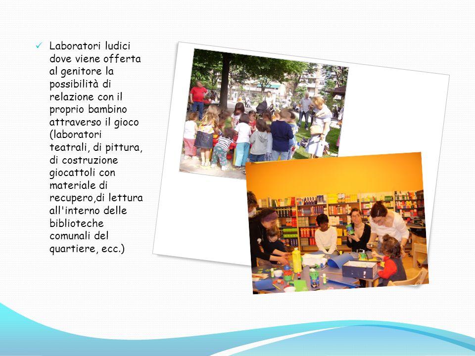 Laboratori ludici dove viene offerta al genitore la possibilità di relazione con il proprio bambino attraverso il gioco (laboratori teatrali, di pittu