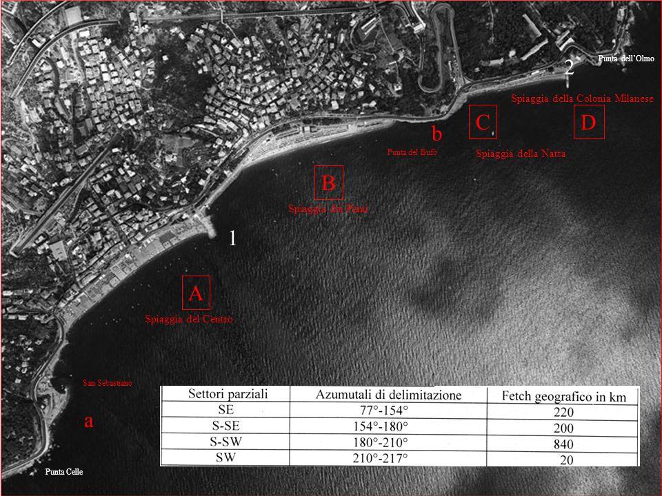 A B CD a b 1 2 Punta Celle Punta dellOlmo Spiaggia del Centro Spiaggia dei Piani Spiaggia della Natta Spiaggia della Colonia Milanese Punta del Bufò S