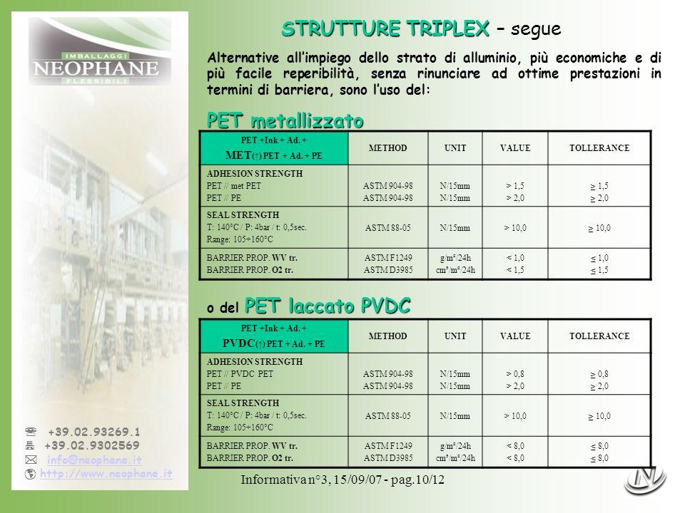 Informativa n°3, 15/09/07 - pag.10/12 +39.02.93269.1 +39.02.9302569 info@neophane.it http://www.neophane.it STRUTTURE TRIPLEX STRUTTURE TRIPLEX – segu