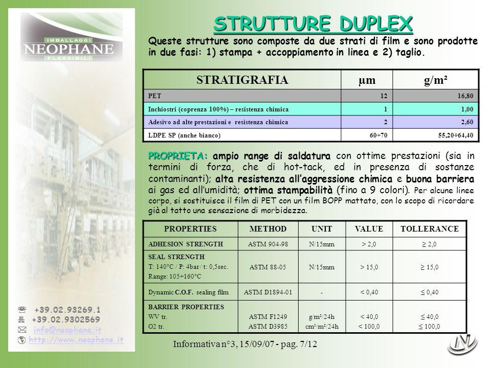 Informativa n°3, 15/09/07 - pag. 7/12 +39.02.93269.1 +39.02.9302569 info@neophane.it http://www.neophane.it PROPRIETA: PROPRIETA: ampio range di salda