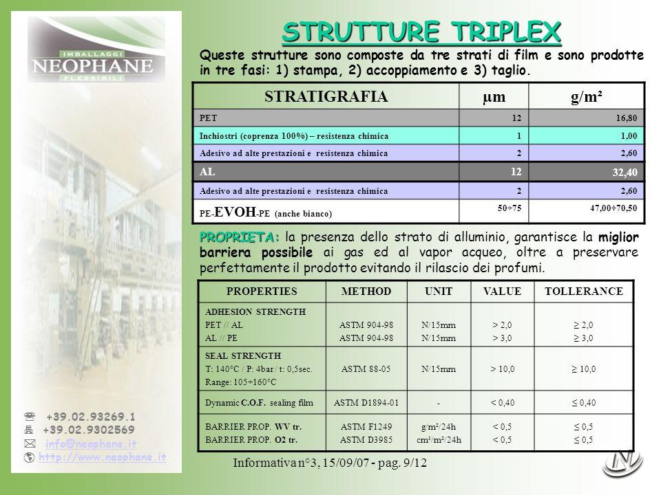 Informativa n°3, 15/09/07 - pag.10/12 +39.02.93269.1 +39.02.9302569 info@neophane.it http://www.neophane.it STRUTTURE TRIPLEX STRUTTURE TRIPLEX – segue PET +Ink + Ad.