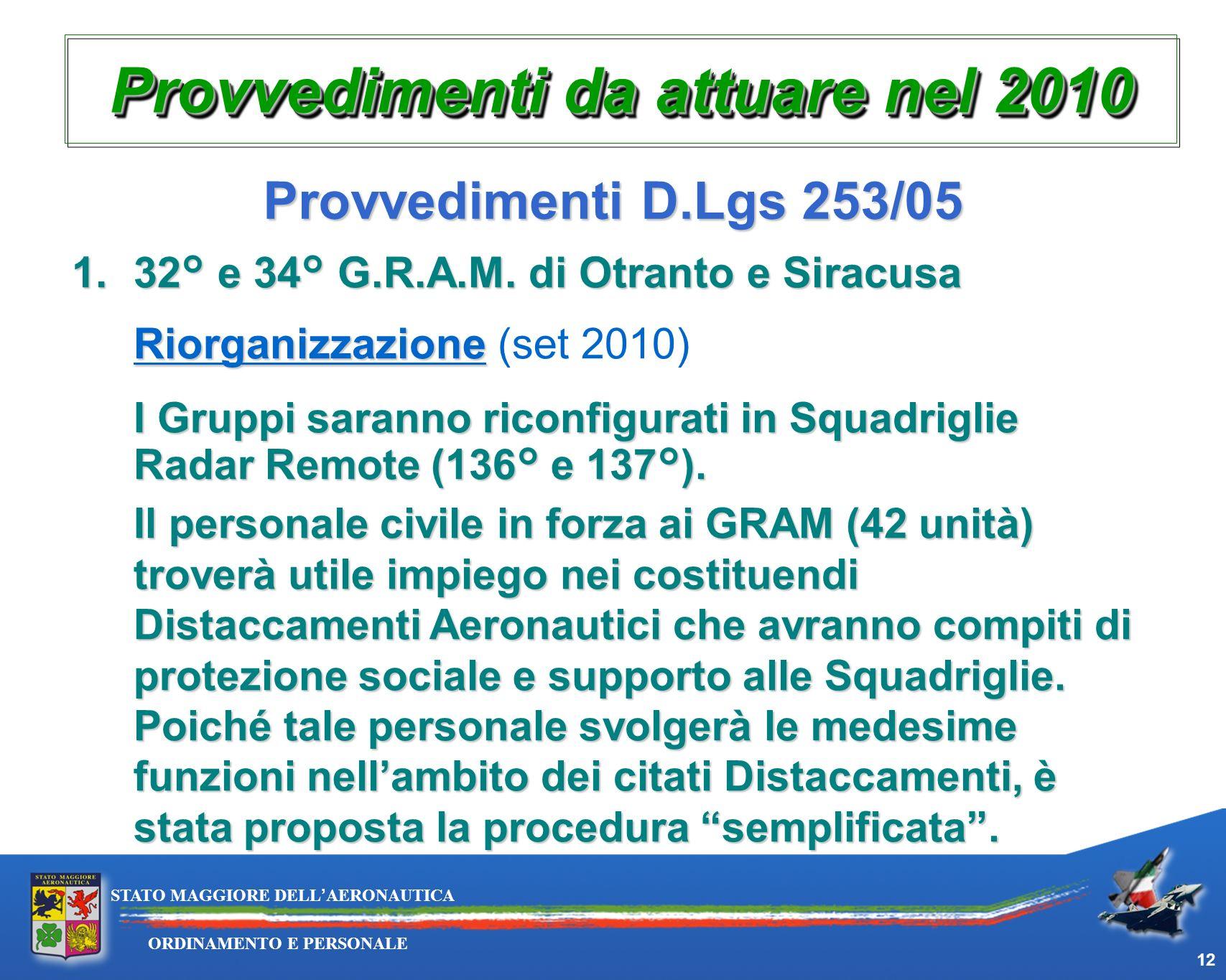 12 ORDINAMENTO E PERSONALE STATO MAGGIORE DELLAERONAUTICA Provvedimenti D.Lgs 253/05 1.32° e 34° G.R.A.M. di Otranto e Siracusa Riorganizzazione Riorg