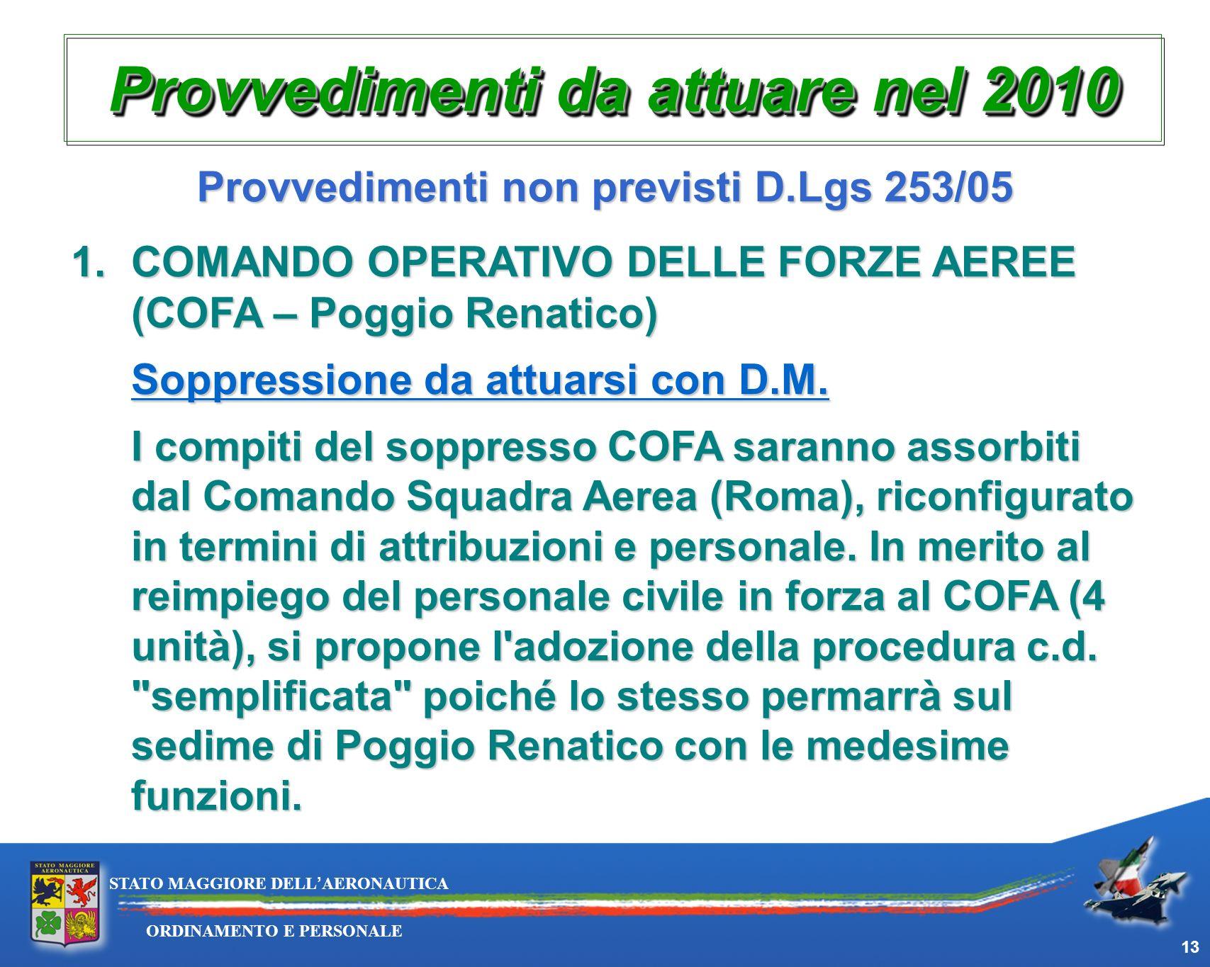 13 ORDINAMENTO E PERSONALE STATO MAGGIORE DELLAERONAUTICA Provvedimenti non previsti D.Lgs 253/05 1.COMANDO OPERATIVO DELLE FORZE AEREE (COFA – Poggio