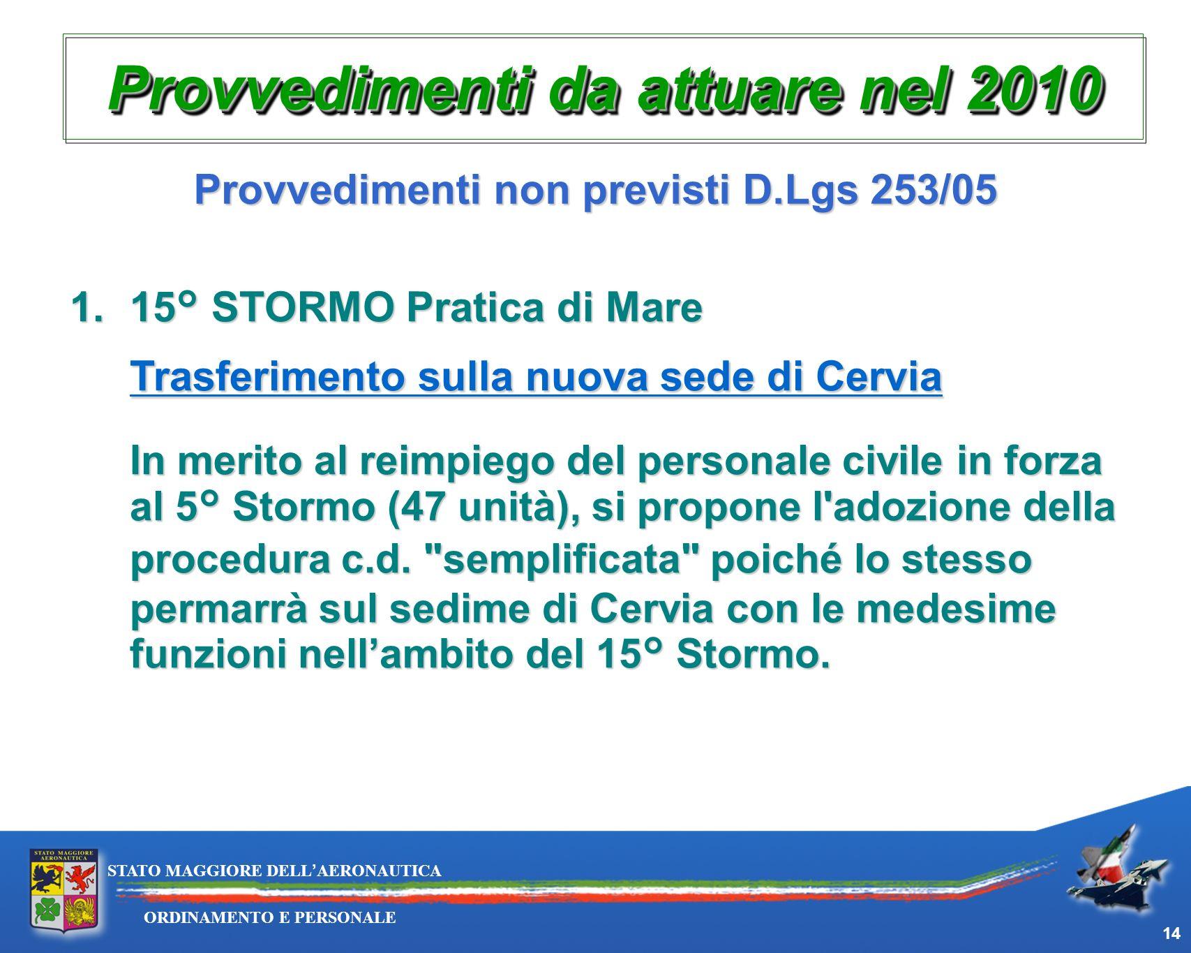 14 ORDINAMENTO E PERSONALE STATO MAGGIORE DELLAERONAUTICA Provvedimenti non previsti D.Lgs 253/05 1.15° STORMO Pratica di Mare Trasferimento sulla nuo
