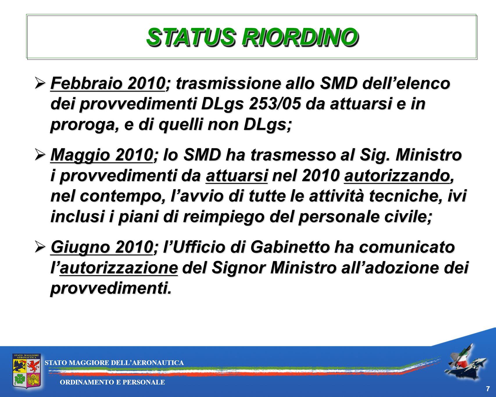 7 ORDINAMENTO E PERSONALE STATO MAGGIORE DELLAERONAUTICA STATUS RIORDINO Febbraio 2010; trasmissione allo SMD dellelenco dei provvedimenti DLgs 253/05