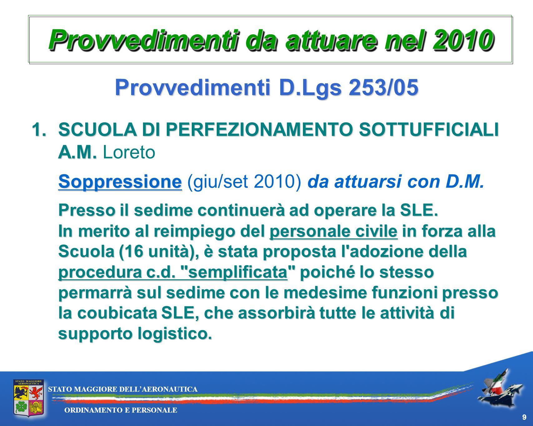 9 ORDINAMENTO E PERSONALE STATO MAGGIORE DELLAERONAUTICA Provvedimenti da attuare nel 2010 Provvedimenti D.Lgs 253/05 1.SCUOLA DI PERFEZIONAMENTO SOTT