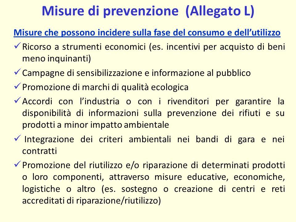 Misure di prevenzione (Allegato L) Misure che possono incidere sulla fase del consumo e dellutilizzo Ricorso a strumenti economici (es.