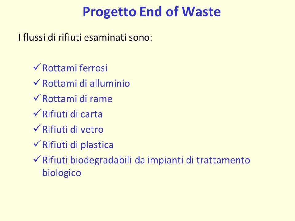 Progetto End of Waste I flussi di rifiuti esaminati sono: Rottami ferrosi Rottami di alluminio Rottami di rame Rifiuti di carta Rifiuti di vetro Rifiuti di plastica Rifiuti biodegradabili da impianti di trattamento biologico