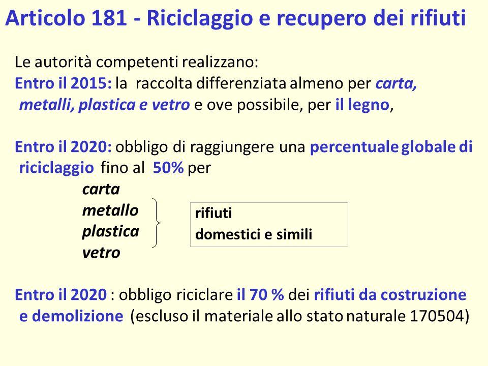 Le autorità competenti realizzano: Entro il 2015: la raccolta differenziata almeno per carta, metalli, plastica e vetro e ove possibile, per il legno, Entro il 2020: obbligo di raggiungere una percentuale globale di riciclaggio fino al 50% per carta metallo plastica vetro Entro il 2020 : obbligo riciclare il 70 % dei rifiuti da costruzione e demolizione (escluso il materiale allo stato naturale 170504) Articolo 181 - Riciclaggio e recupero dei rifiuti rifiuti domestici e simili