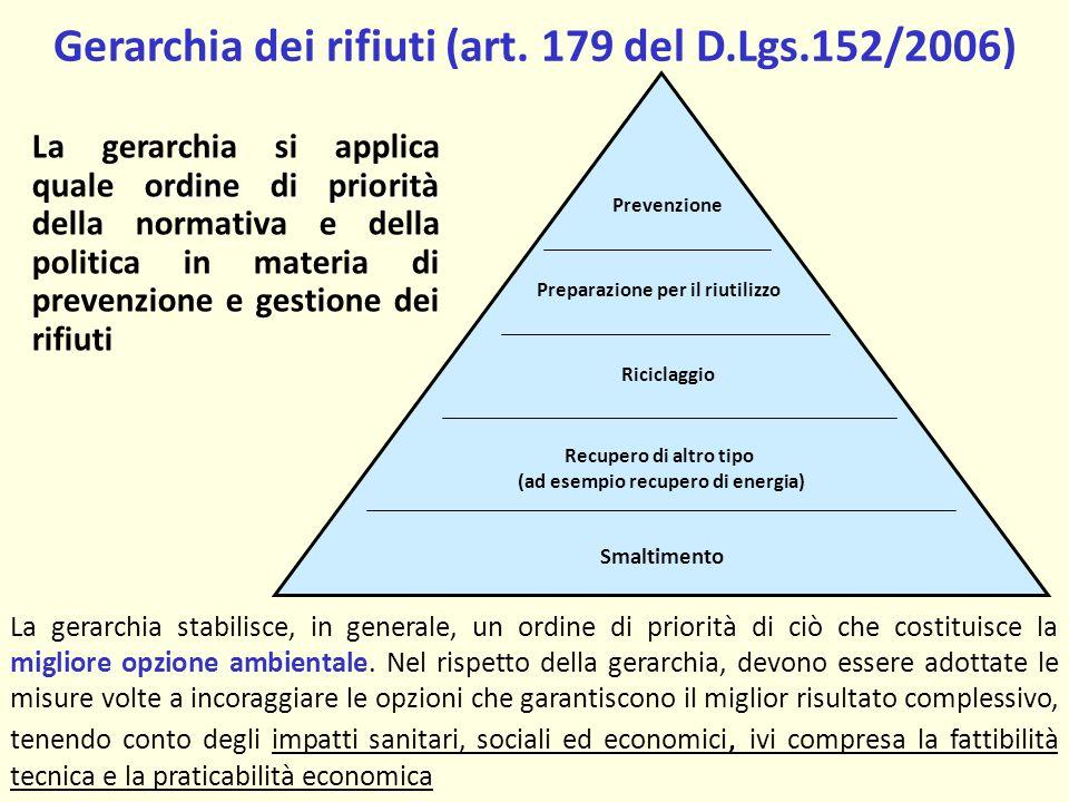 Gerarchia dei rifiuti (art.