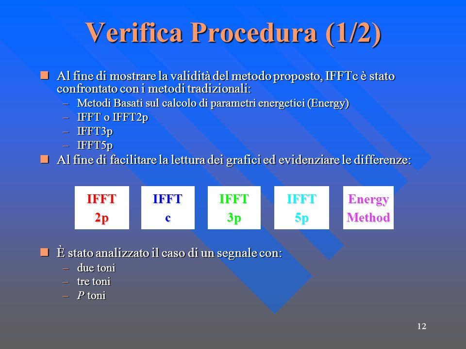 12 Al fine di mostrare la validità del metodo proposto, IFFTc è stato confrontato con i metodi tradizionali: Al fine di mostrare la validità del metod