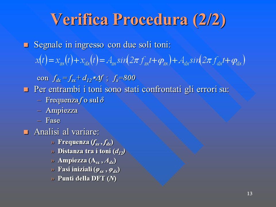 13 Verifica Procedura (2/2) Segnale in ingresso con due soli toni: Segnale in ingresso con due soli toni: con f dx = f sx + d 12 f ; f s =800 Per entrambi i toni sono stati confrontati gli errori su: Per entrambi i toni sono stati confrontati gli errori su: –Frequenza f o sul δ –Ampiezza –Fase Analisi al variare: Analisi al variare: »Frequenza (f sx, f dx ) »Distanza tra i toni (d 12 ) »Ampiezza (A sx, A dx ) »Fasi iniziali (φ sx, φ dx ) »Punti della DFT (N)