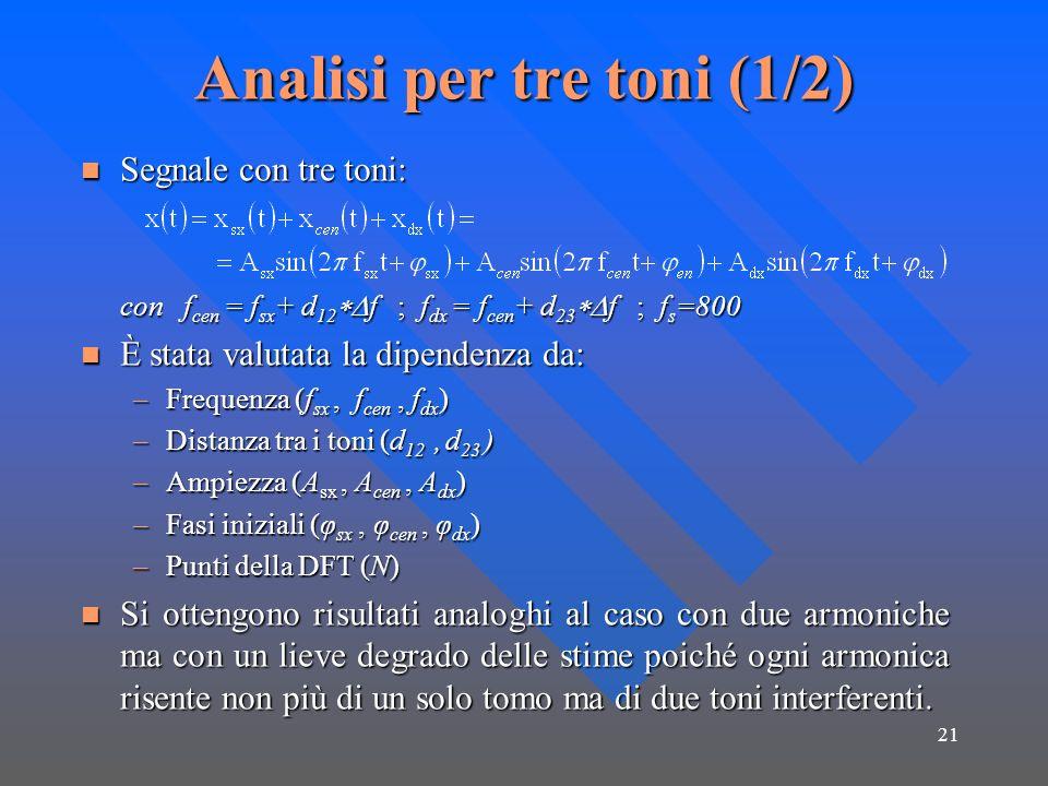 21 Analisi per tre toni (1/2) Segnale con tre toni: Segnale con tre toni: con f cen = f sx + d 12 f ; f dx = f cen + d 23 f ; f s =800 È stata valutata la dipendenza da: È stata valutata la dipendenza da: –Frequenza (f sx, f cen, f dx ) –Distanza tra i toni (d 12, d 23 ) –Ampiezza (A sx, A cen, A dx ) –Fasi iniziali (φ sx, φ cen, φ dx ) –Punti della DFT (N) Si ottengono risultati analoghi al caso con due armoniche ma con un lieve degrado delle stime poiché ogni armonica risente non più di un solo tomo ma di due toni interferenti.