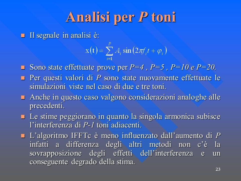 23 Analisi per P toni Il segnale in analisi è: Il segnale in analisi è: Sono state effettuate prove per P=4, P=5, P=10 e P=20. Sono state effettuate p