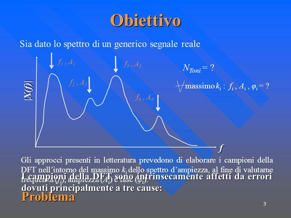 3Obiettivof | X(f) | Sia dato lo spettro di un generico segnale reale N Toni = ? massimo k i : f i, A i, φ i = ? Gli approcci presenti in letteratura