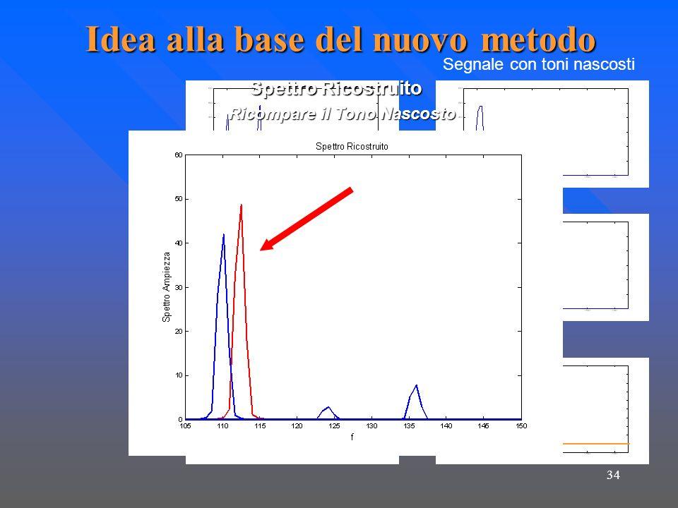 34 Idea alla base del nuovo metodo - = SpettroAmpiezza SpettroIFFTc Spettrodifferenza - = Segnale con toni nascosti Spettro Ricostruito R RR Ricompare il Tono Nascosto