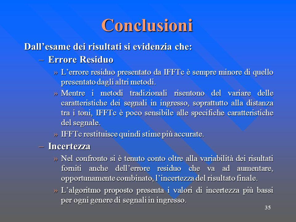 35 Conclusioni Dallesame dei risultati si evidenzia che: –Errore Residuo »Lerrore residuo presentato da IFFTc è sempre minore di quello presentato dagli altri metodi.