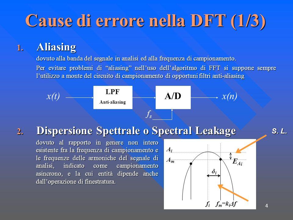 4 EAiEAi fifi f m =k i Δf AiAi AmAm δiδi 1. Aliasing dovuto alla banda del segnale in analisi ed alla frequenza di campionamento. Per evitare problemi