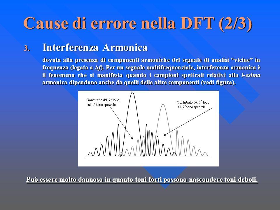 3. Interferenza Armonica dovuta alla presenza di componenti armoniche del segnale di analisi vicine in frequenza (legata a Δf). Per un segnale multifr