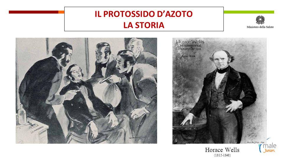 IL PROTOSSIDO DAZOTO LA STORIA Horace Wells (1815-1848)