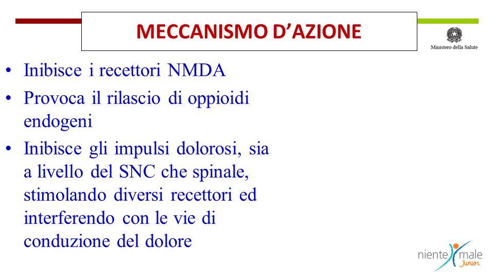 MECCANISMO DAZIONE Inibisce i recettori NMDA Provoca il rilascio di oppioidi endogeni Inibisce gli impulsi dolorosi, sia a livello del SNC che spinale, stimolando diversi recettori ed interferendo con le vie di conduzione del dolore