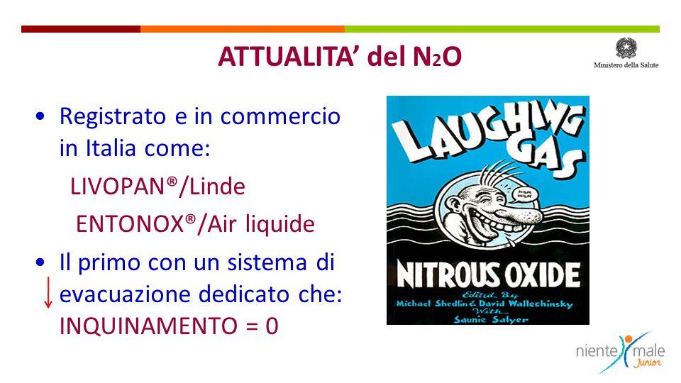 Registrato e in commercio in Italia come: LIVOPAN®/Linde ENTONOX®/Air liquide Il primo con un sistema di evacuazione dedicato che: INQUINAMENTO = 0 ATTUALITA del N 2 O