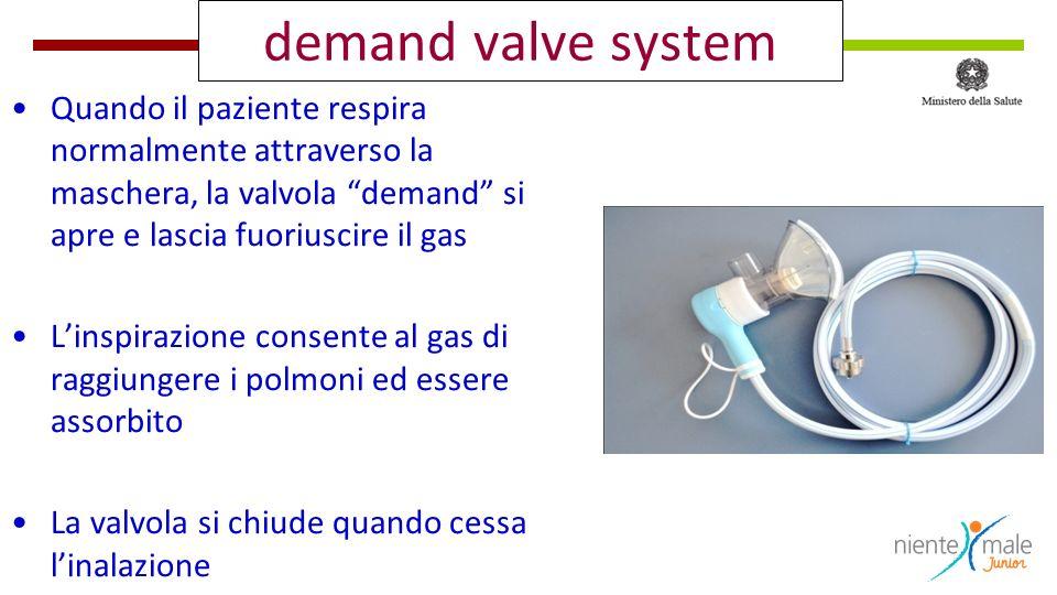 demand valve system Quando il paziente respira normalmente attraverso la maschera, la valvola demand si apre e lascia fuoriuscire il gas Linspirazione consente al gas di raggiungere i polmoni ed essere assorbito La valvola si chiude quando cessa linalazione