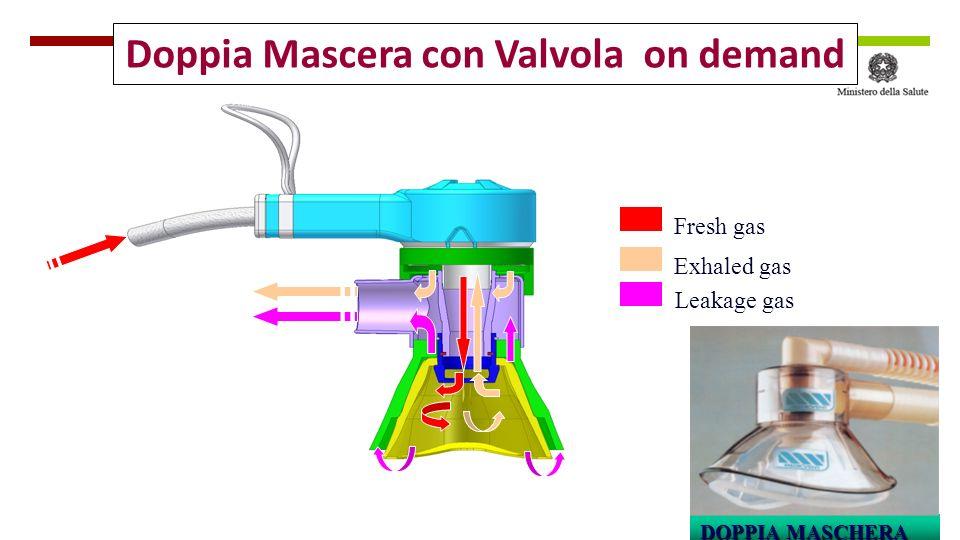 Fresh gas Exhaled gas Leakage gas Doppia Mascera con Valvola on demand DOPPIA MASCHERA