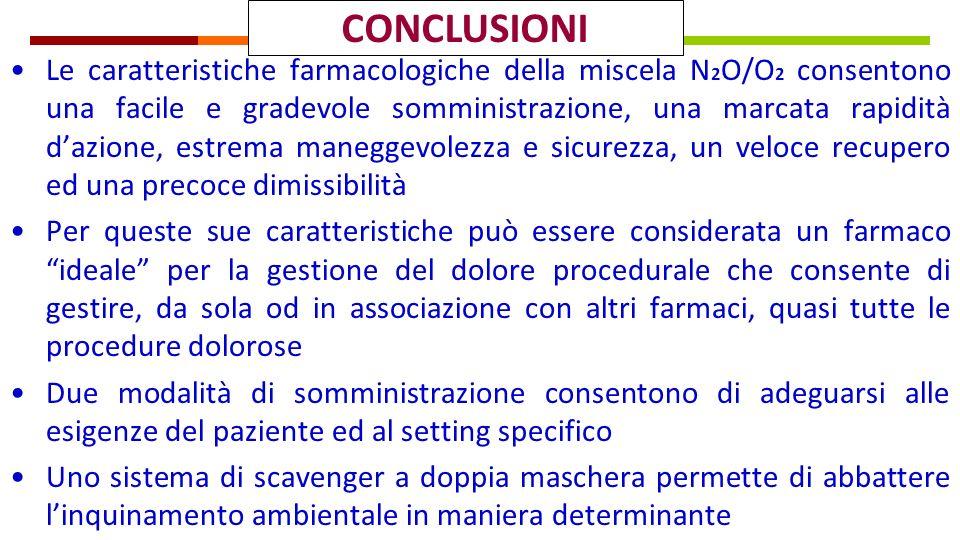 Le caratteristiche farmacologiche della miscela N 2 O/O 2 consentono una facile e gradevole somministrazione, una marcata rapidità dazione, estrema ma