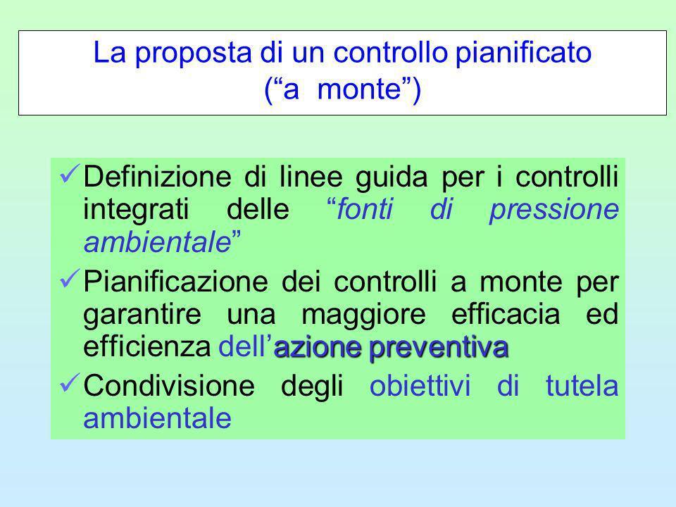La proposta di un controllo pianificato (a monte) Definizione di linee guida per i controlli integrati delle fonti di pressione ambientale azione preventiva Pianificazione dei controlli a monte per garantire una maggiore efficacia ed efficienza dellazione preventiva Condivisione degli obiettivi di tutela ambientale