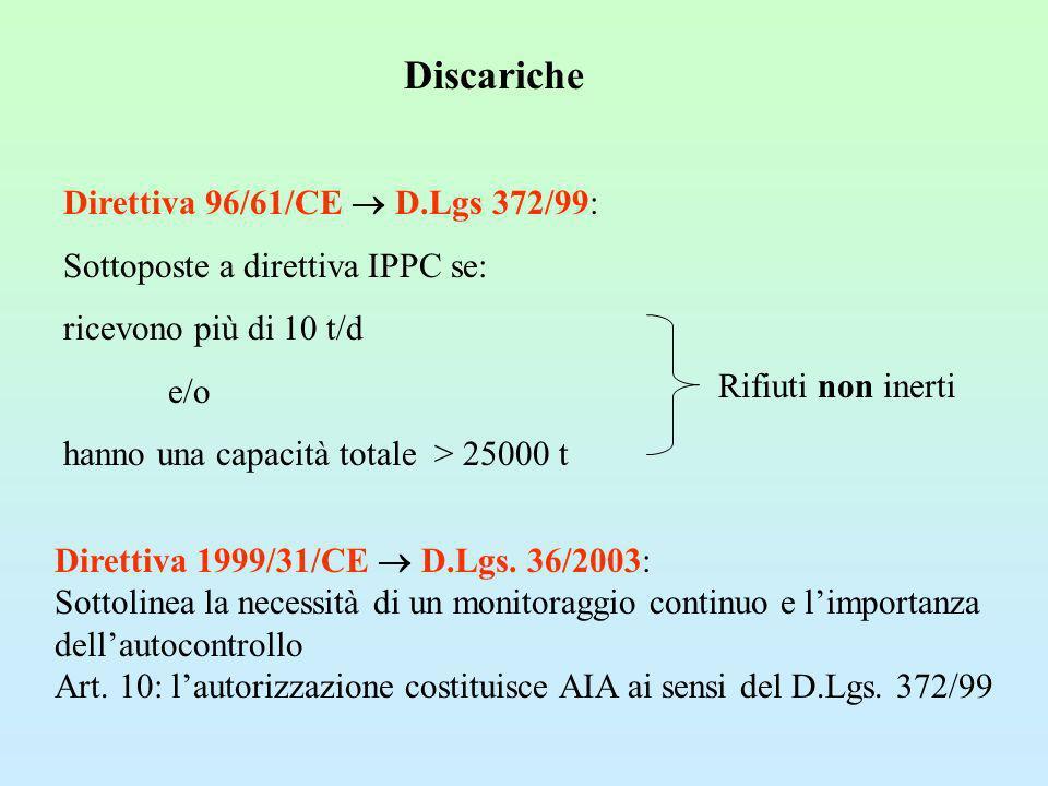 Discariche Direttiva 96/61/CE D.Lgs 372/99: Sottoposte a direttiva IPPC se: ricevono più di 10 t/d e/o hanno una capacità totale > 25000 t Rifiuti non inerti Direttiva 1999/31/CE D.Lgs.