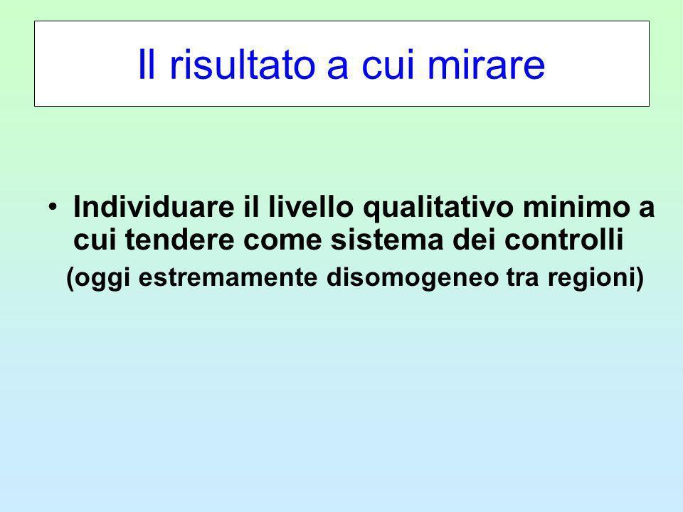 Il risultato a cui mirare Individuare il livello qualitativo minimo a cui tendere come sistema dei controlli (oggi estremamente disomogeneo tra regioni)