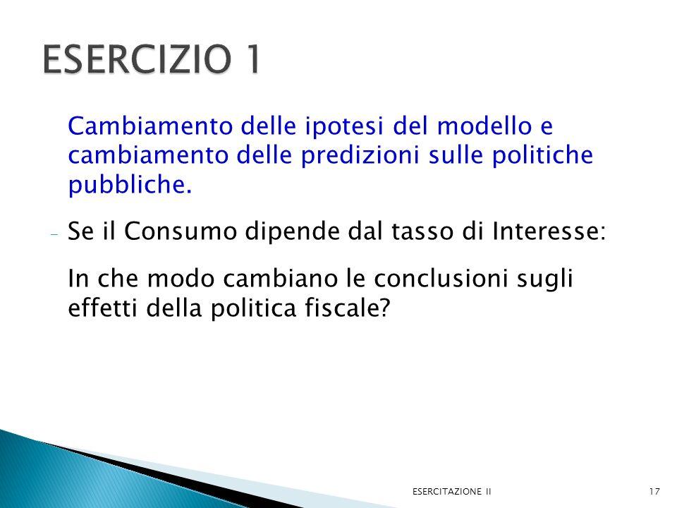 Cambiamento delle ipotesi del modello e cambiamento delle predizioni sulle politiche pubbliche. - Se il Consumo dipende dal tasso di Interesse: In che