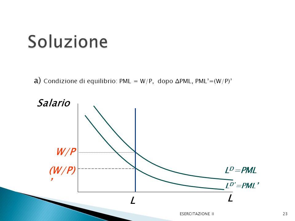 a) Condizione di equilibrio: PML = W/P, dopo ΔPML, PML=(W/P) ESERCITAZIONE II23 L Salario L D =PML W/P L D =PML (W/P) L