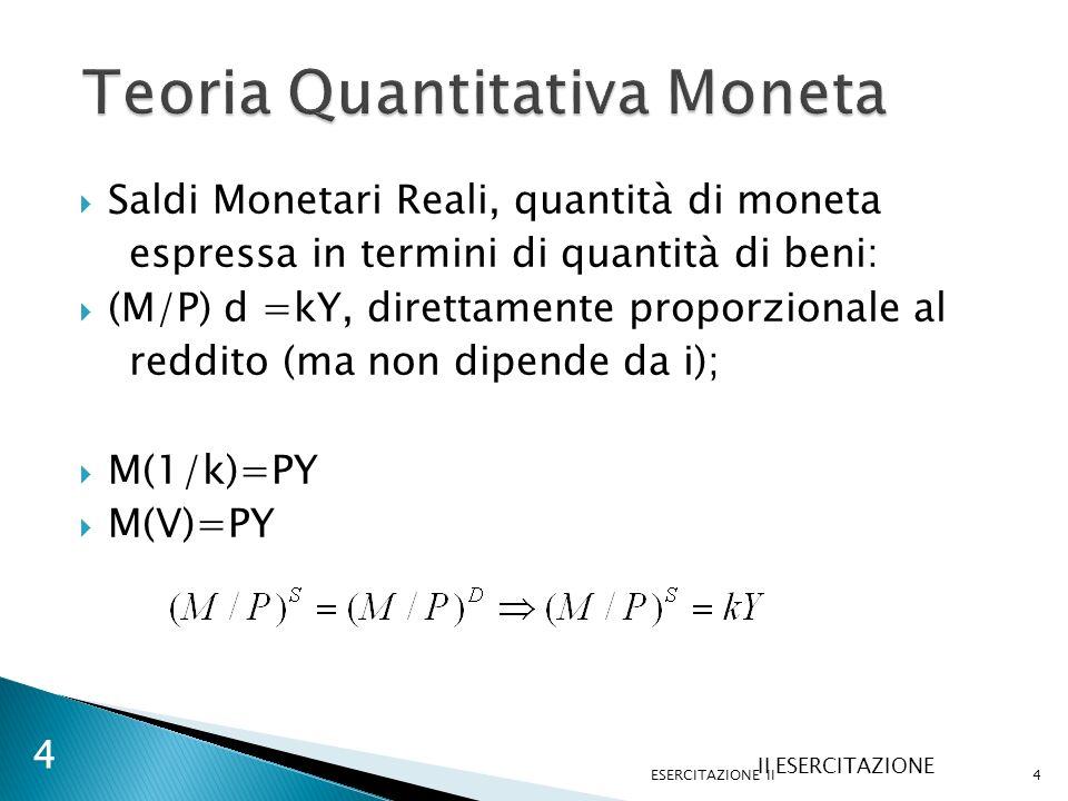 II ESERCITAZIONE 4 Teoria Quantitativa Moneta Saldi Monetari Reali, quantità di moneta espressa in termini di quantità di beni: (M/P) d =kY, direttame