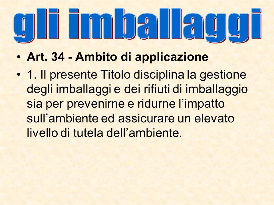 Art.34 - Ambito di applicazione 1.
