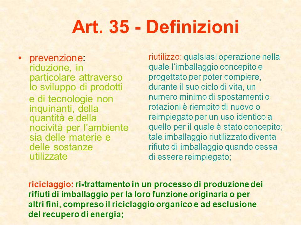Art. 35 - Definizioni prevenzione: riduzione, in particolare attraverso lo sviluppo di prodotti e di tecnologie non inquinanti, della quantità e della