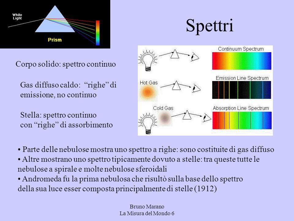 Bruno Marano La Misura del Mondo 6 Spettri Stella: spettro continuo con righe di assorbimento Gas diffuso caldo: righe di emissione, no continuo Corpo solido: spettro continuo Parte delle nebulose mostra uno spettro a righe: sono costituite di gas diffuso Altre mostrano uno spettro tipicamente dovuto a stelle: tra queste tutte le nebulose a spirale e molte nebulose sferoidali Andromeda fu la prima nebulosa che risultò sulla base dello spettro della sua luce esser composta principalmente di stelle (1912)