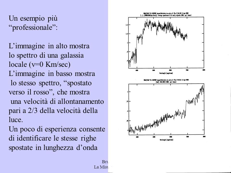 Bruno Marano La Misura del Mondo 6 Un esempio più professionale: Limmagine in alto mostra lo spettro di una galassia locale (v=0 Km/sec) Limmagine in basso mostra lo stesso spettro, spostato verso il rosso, che mostra una velocità di allontanamento pari a 2/3 della velocità della luce.