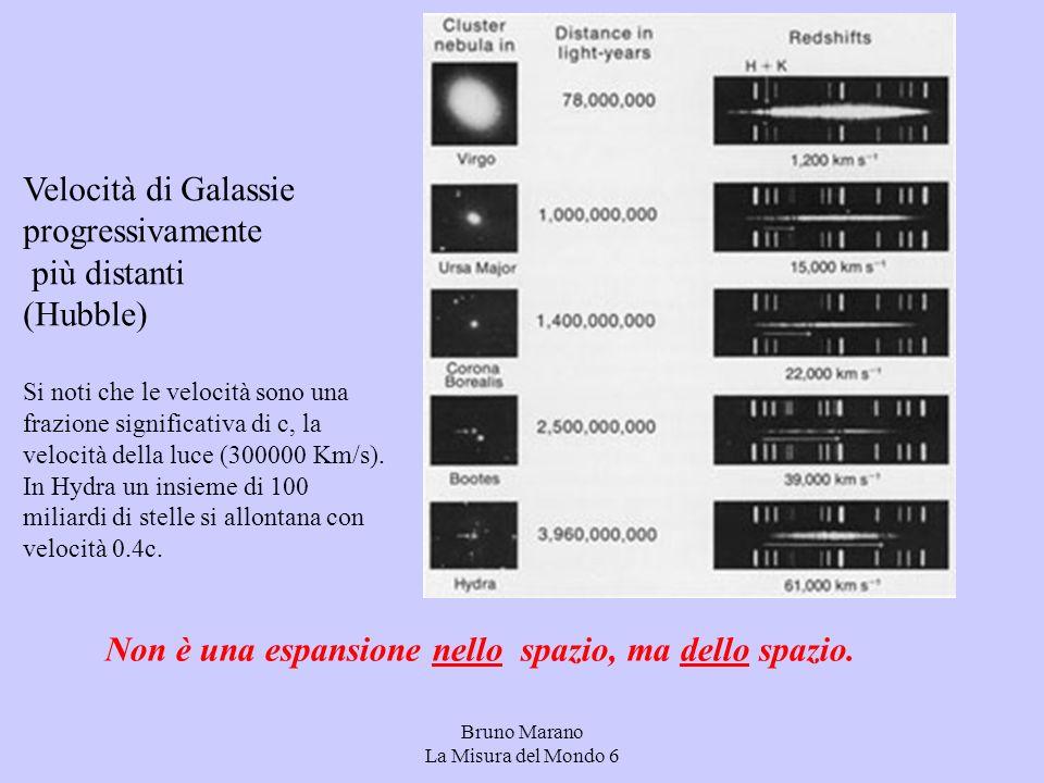 Bruno Marano La Misura del Mondo 6 Velocità di Galassie progressivamente più distanti (Hubble) Si noti che le velocità sono una frazione significativa di c, la velocità della luce (300000 Km/s).