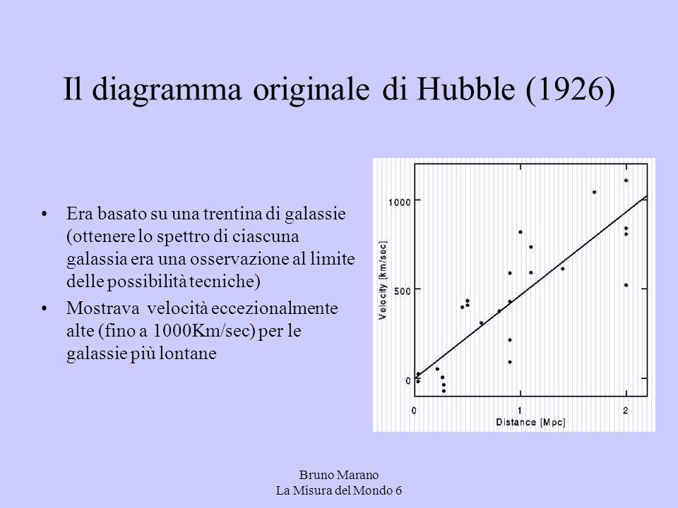 Bruno Marano La Misura del Mondo 6 Il diagramma originale di Hubble (1926) Era basato su una trentina di galassie (ottenere lo spettro di ciascuna galassia era una osservazione al limite delle possibilità tecniche) Mostrava velocità eccezionalmente alte (fino a 1000Km/sec) per le galassie più lontane
