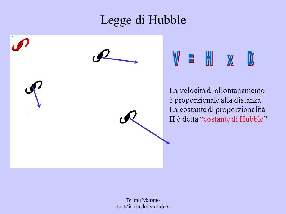 Bruno Marano La Misura del Mondo 6 Legge di Hubble La velocità di allontanamento è proporzionale alla distanza.