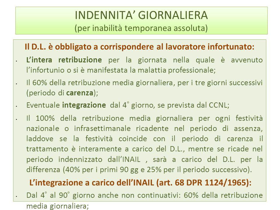 INDENNITA GIORNALIERA (per inabilità temporanea assoluta) Il D.L.