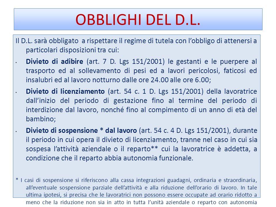 OBBLIGHI DEL D.L.Il D.L.