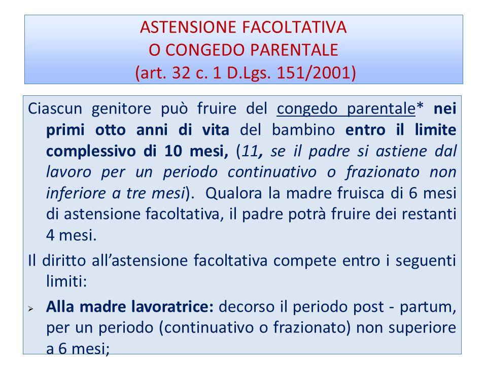ASTENSIONE FACOLTATIVA O CONGEDO PARENTALE (art.32 c.