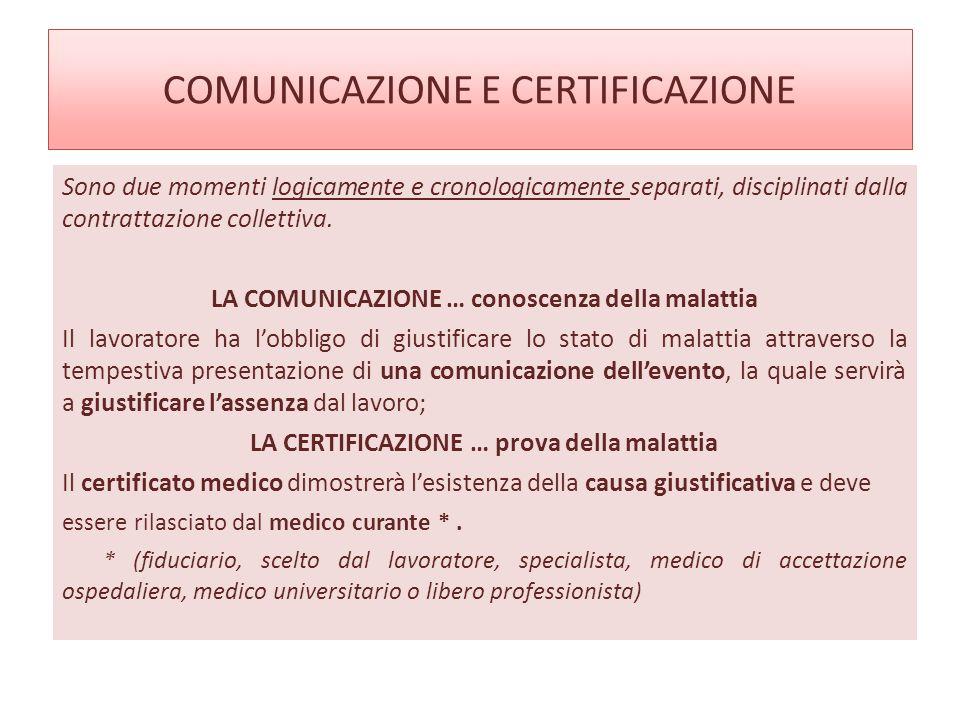 COMUNICAZIONE E CERTIFICAZIONE Sono due momenti logicamente e cronologicamente separati, disciplinati dalla contrattazione collettiva.