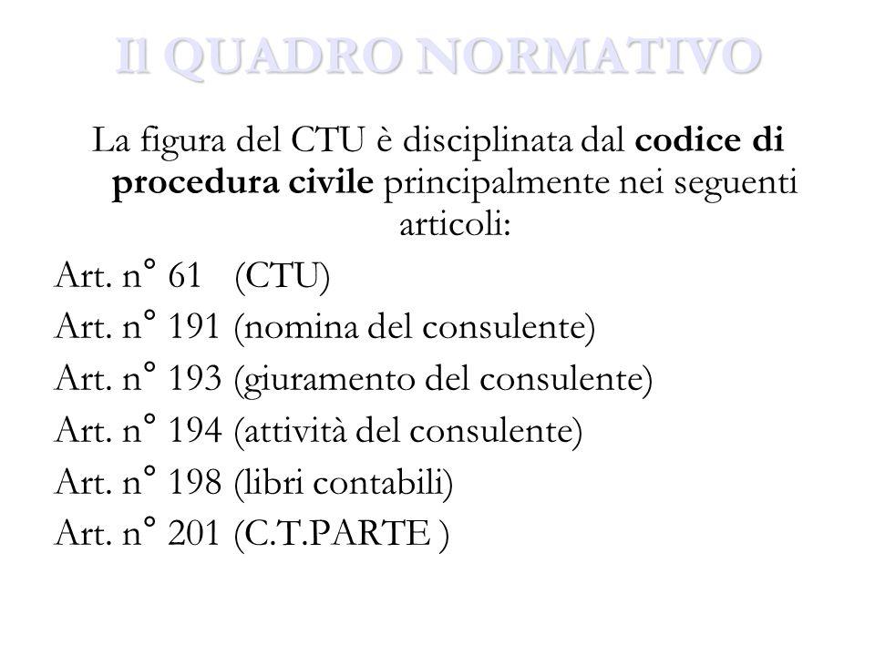 Il QUADRO NORMATIVO La figura del CTU è disciplinata dal codice di procedura civile principalmente nei seguenti articoli: Art.