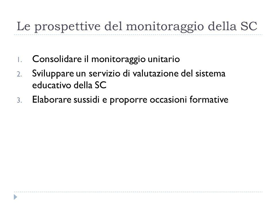 Le prospettive del monitoraggio della SC 1. Consolidare il monitoraggio unitario 2.