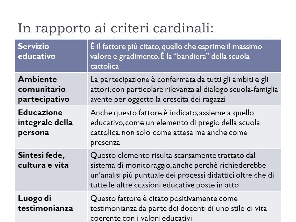 In rapporto ai criteri cardinali: Servizio educativo È il fattore più citato, quello che esprime il massimo valore e gradimento.